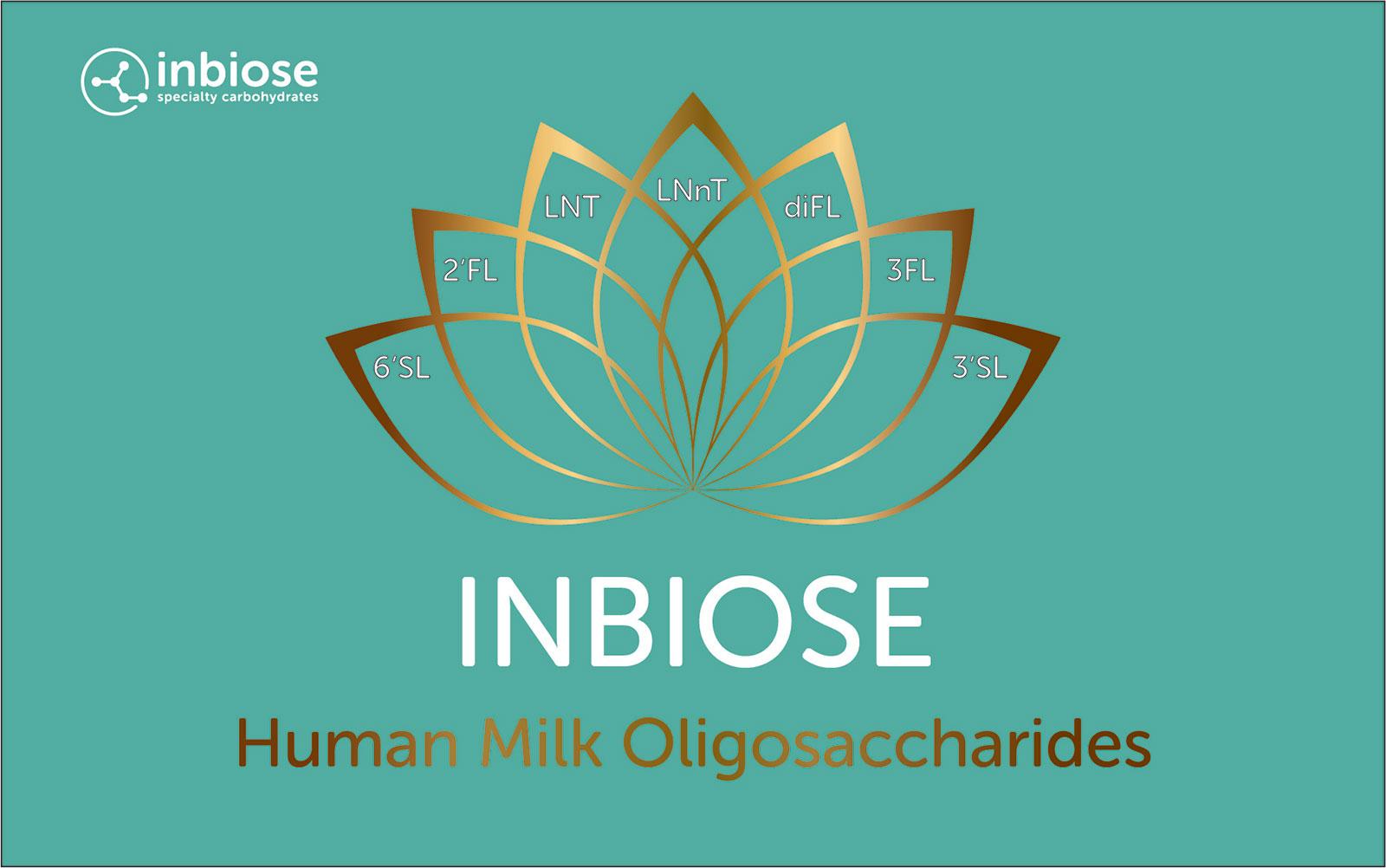 Inbiose-7-HMOs