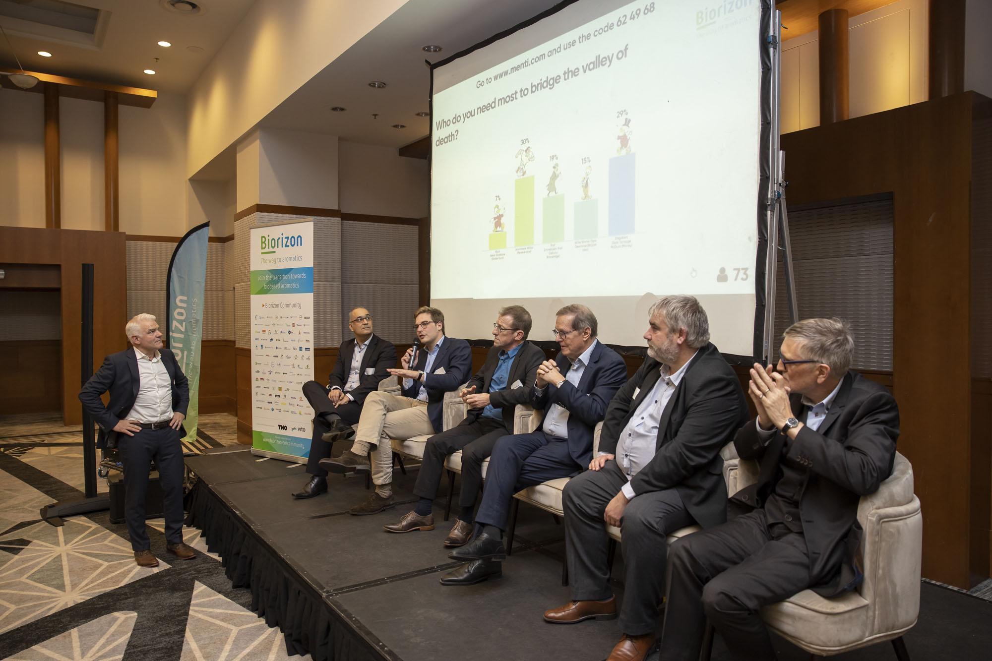 Panel tijdens Biorizon Event 2019