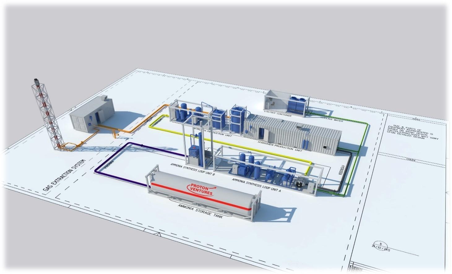 Proton Ventures ammoniak reactor